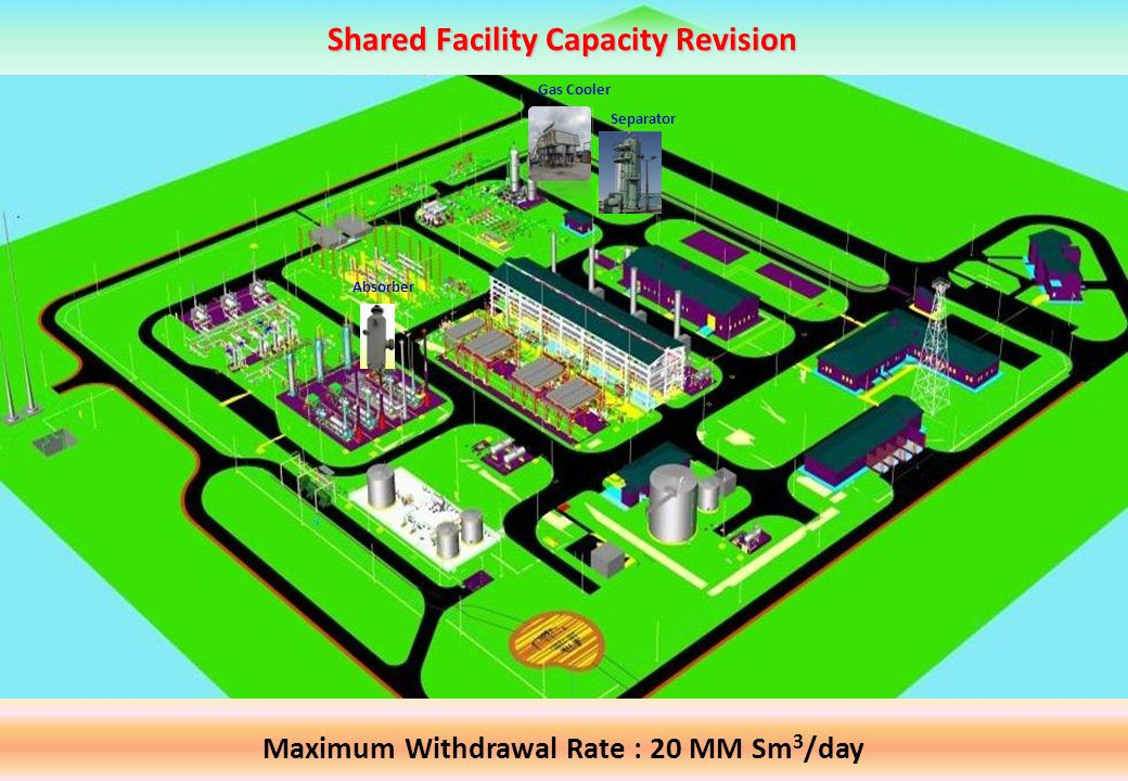 Shared Facility Capacity Revision
