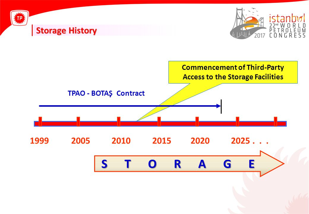Commencement of Third-Party Access to the Storage Facilities