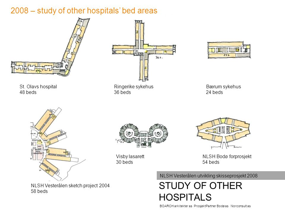 STUDY OF OTHER HOSPITALS