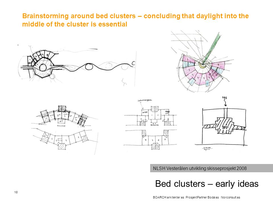 Bed clusters – early ideas
