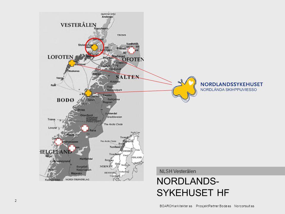NORDLANDS-SYKEHUSET HF