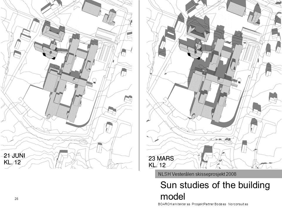 Sun studies of the building model