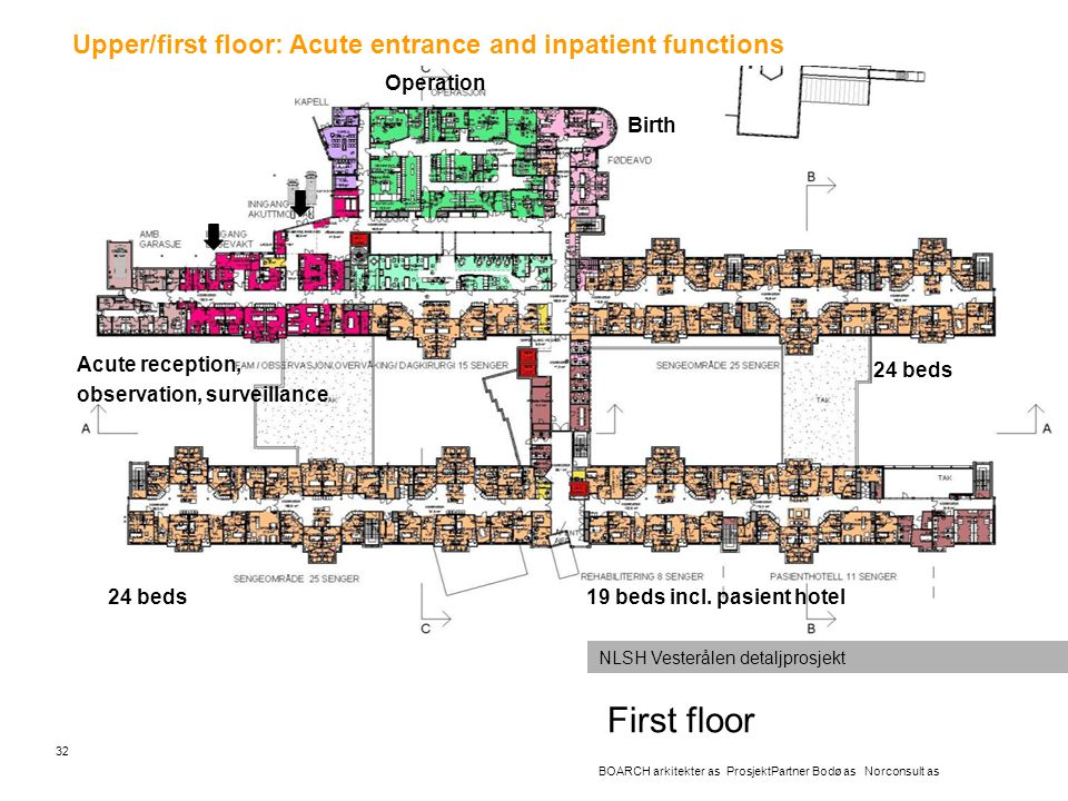 First floor Upper/first floor: Acute entrance and inpatient functions