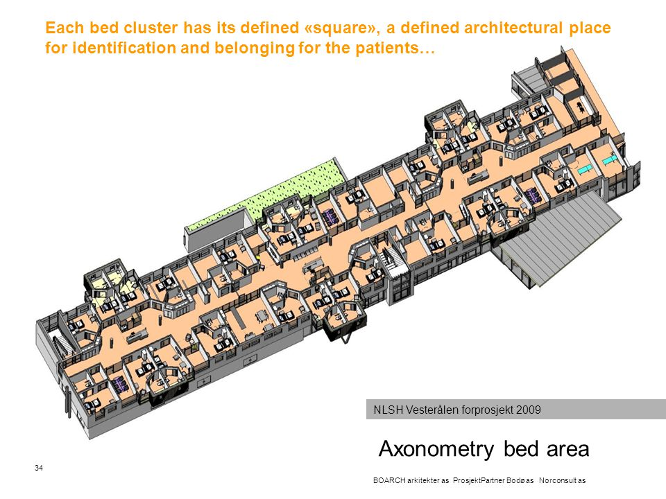 Each bed cluster has its defined «square», a defined architectural place for identification and belonging for the patients…