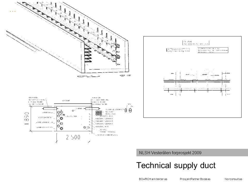 Technical supply duct … NLSH Vesterålen forprosjekt 2009