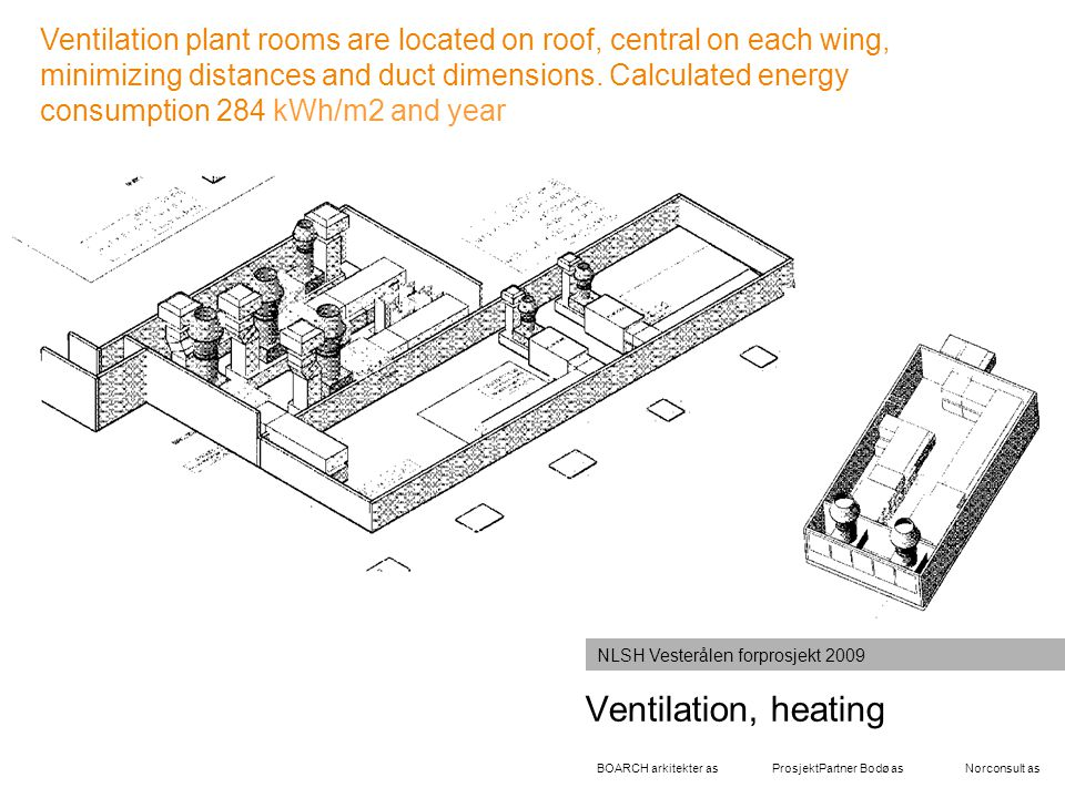 Ventilation plant rooms are located on roof, central on each wing, minimizing distances and duct dimensions. Calculated energy consumption 284 kWh/m2 and year