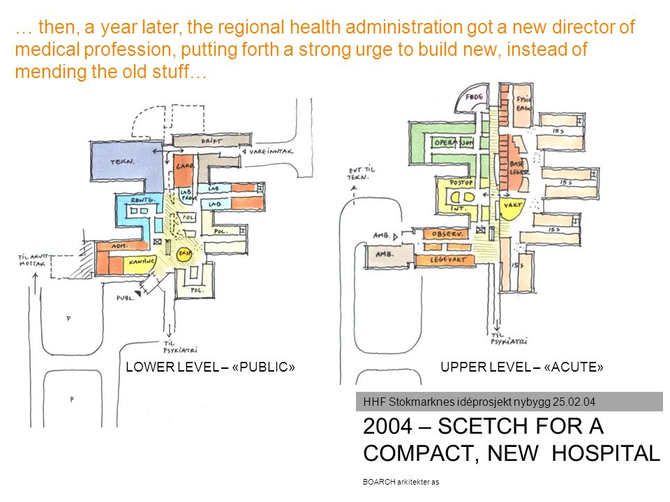 2004 – SCETCH FOR A COMPACT, NEW HOSPITAL