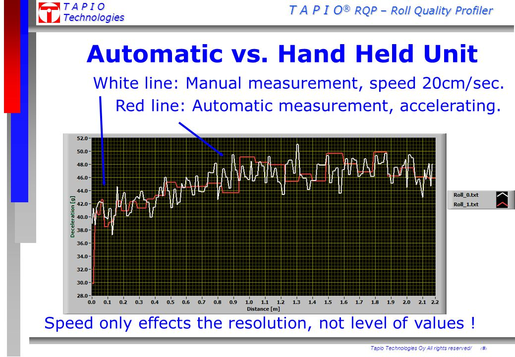 Automatic vs. Hand Held Unit