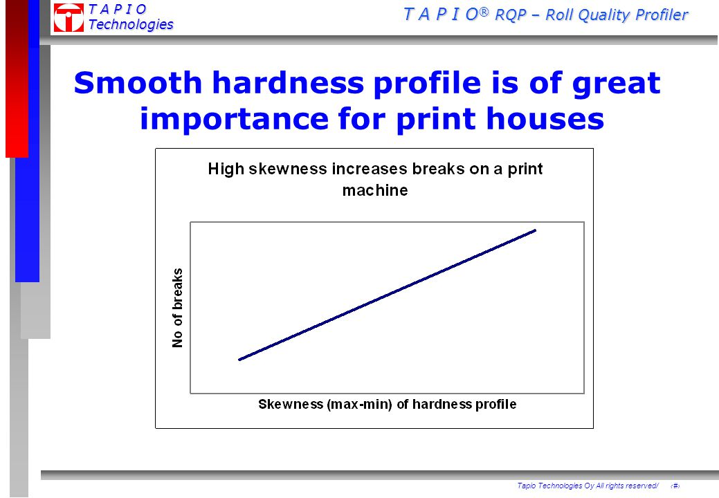 Smooth hardness profile is of great importance for print houses