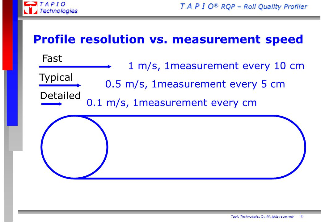 Profile resolution vs. measurement speed