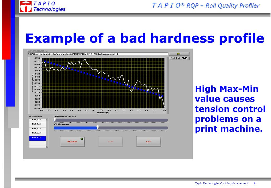 Example of a bad hardness profile