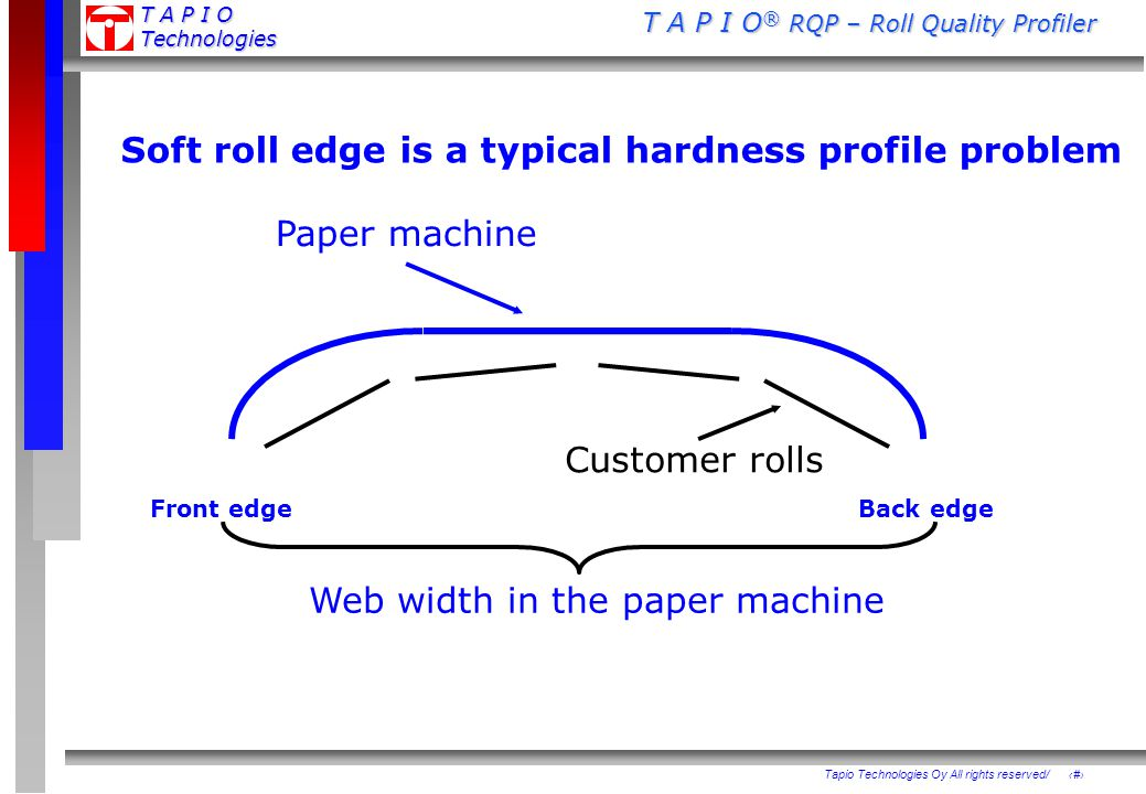 Soft roll edge is a typical hardness profile problem