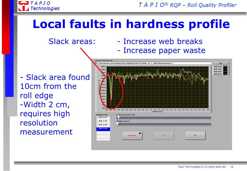 Local faults in hardness profile