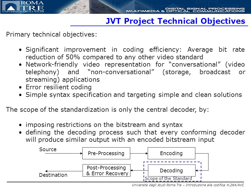 JVT Project Technical Objectives