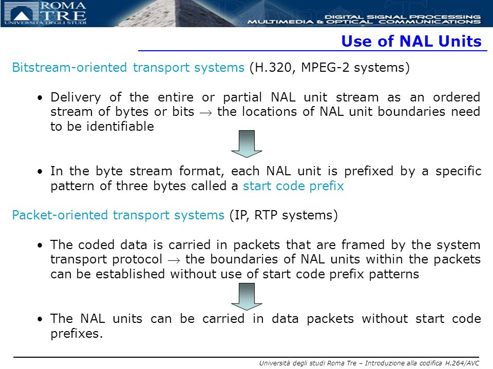 Use of NAL Units Bitstream-oriented transport systems (H.320, MPEG-2 systems)