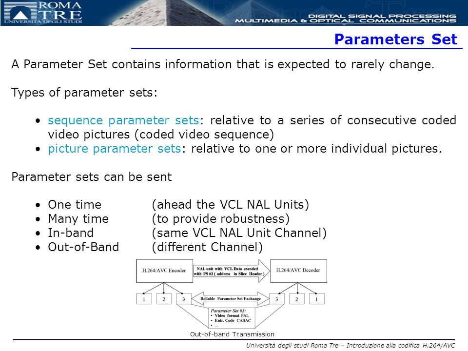 Parameters Set A Parameter Set contains information that is expected to rarely change. Types of parameter sets: