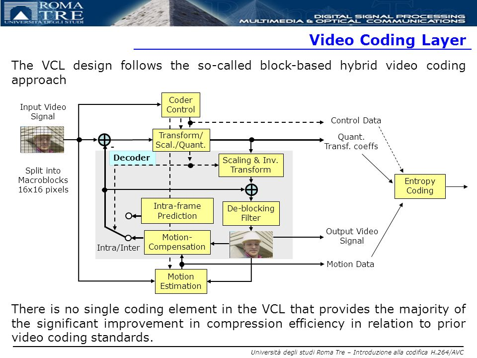 Video Coding Layer The VCL design follows the so-called block-based hybrid video coding approach.