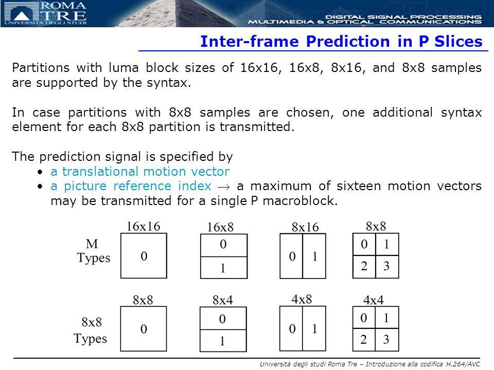 Inter-frame Prediction in P Slices