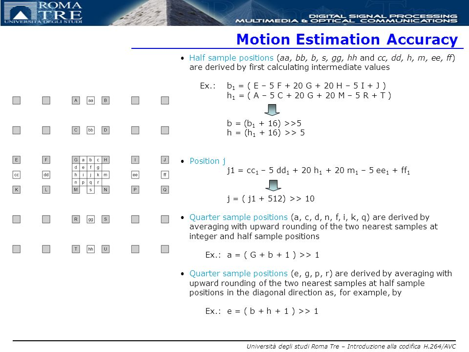 Motion Estimation Accuracy