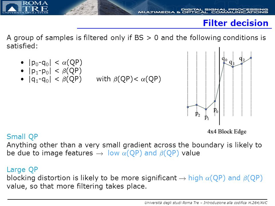 Filter decision A group of samples is filtered only if BS > 0 and the following conditions is. satisfied: