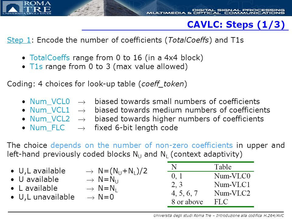 CAVLC: Steps (1/3) Step 1: Encode the number of coefficients (TotalCoeffs) and T1s. TotalCoeffs range from 0 to 16 (in a 4x4 block)