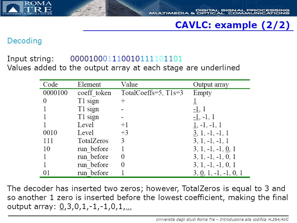 CAVLC: example (2/2) Decoding Input string: 000010001110010111101101