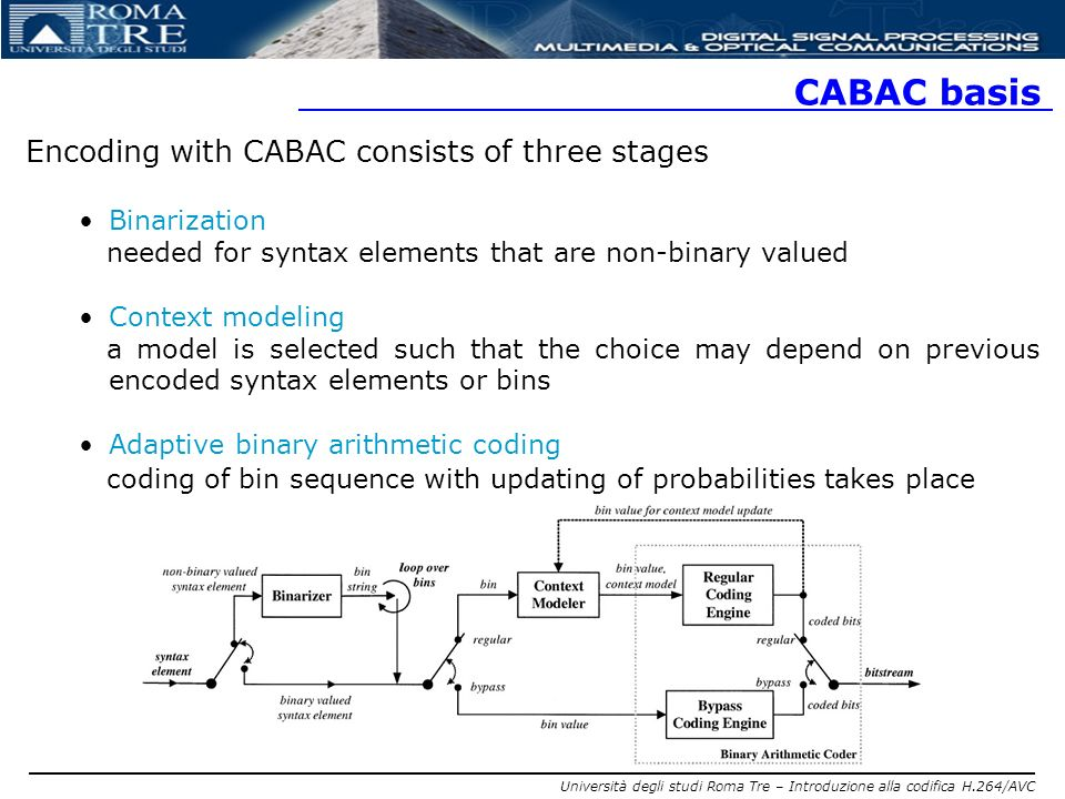 CABAC basis Encoding with CABAC consists of three stages Binarization