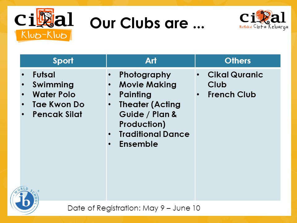Our Clubs are ... Sport Art Others Futsal Swimming Water Polo