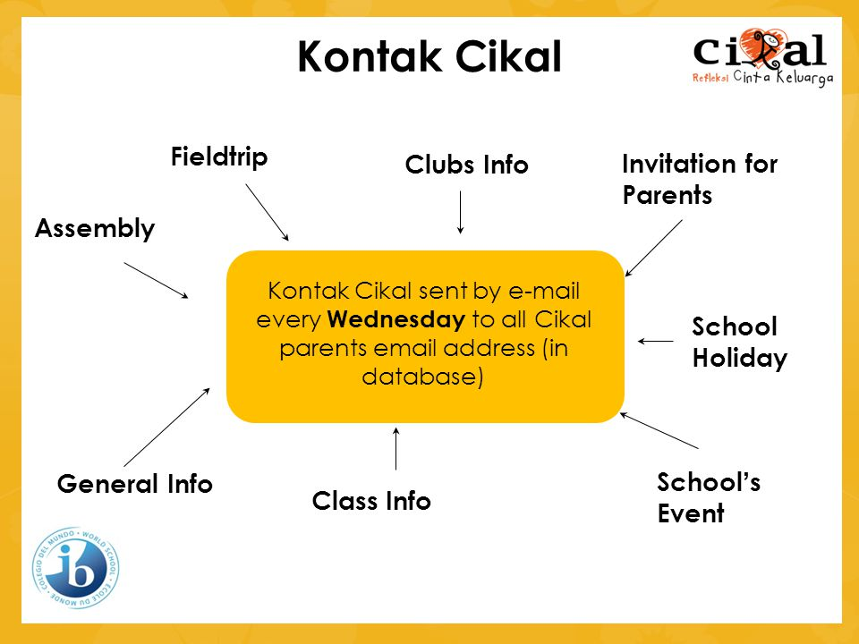 Kontak Cikal Fieldtrip Clubs Info Invitation for Parents Assembly