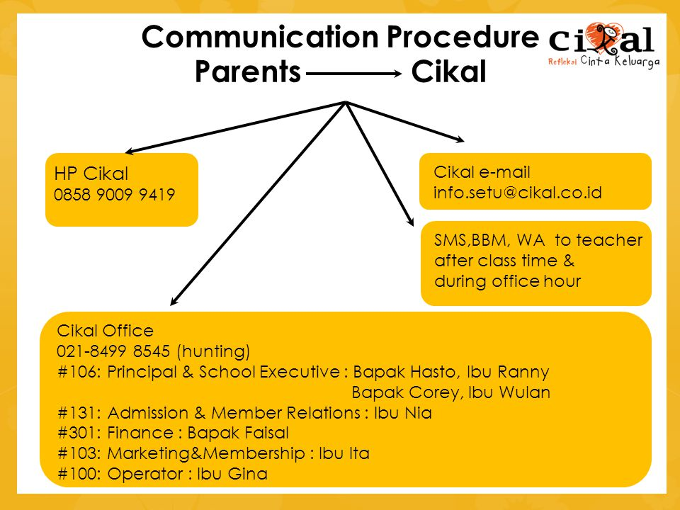 Communication Procedure Parents Cikal