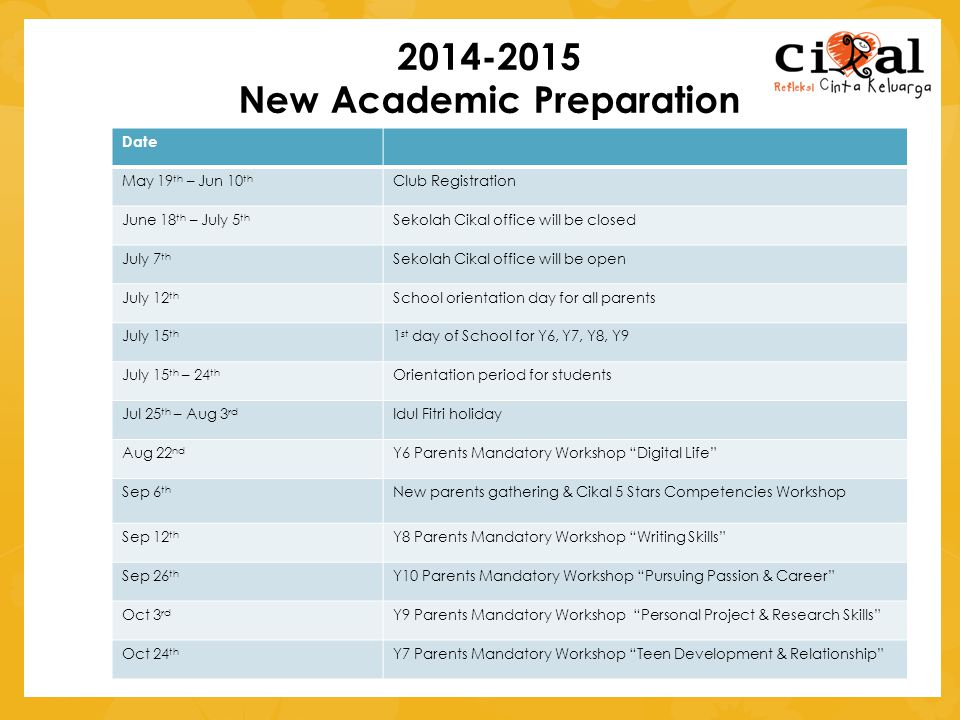 2014-2015 New Academic Preparation