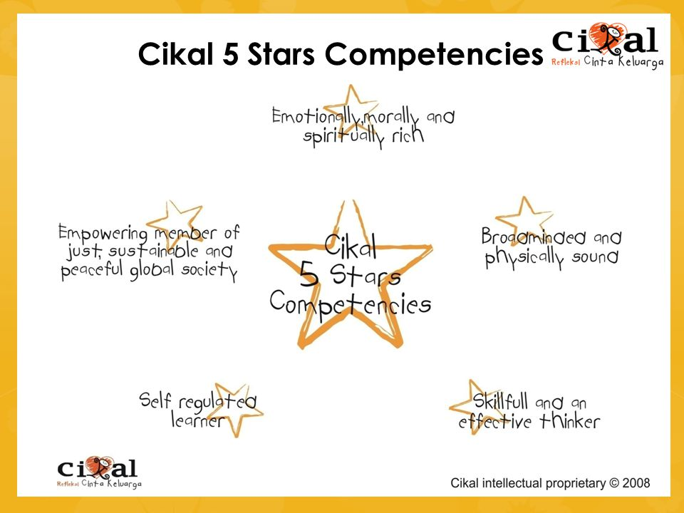 Cikal 5 Stars Competencies