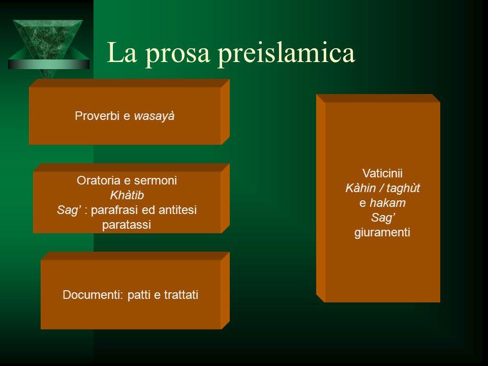 La prosa preislamica Proverbi e wasayà Vaticinii Kàhin / taghùt
