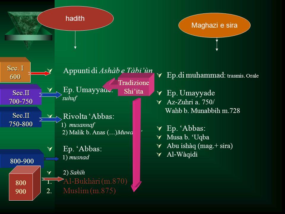 Appunti di Ashàb e Tàbi'ùn Ep. Umayyade: