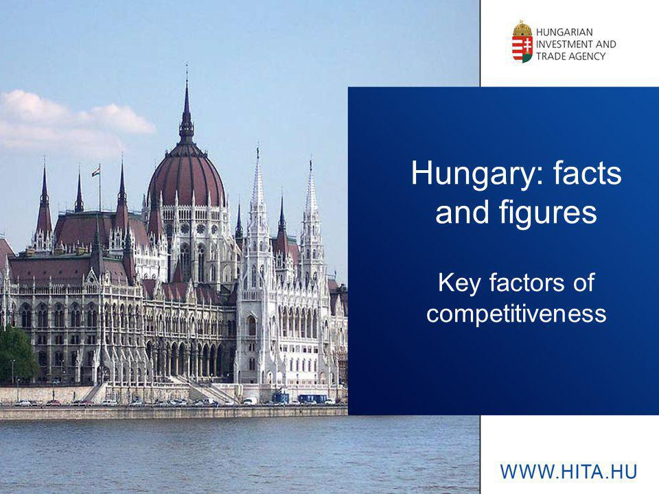Hungary: facts and figures