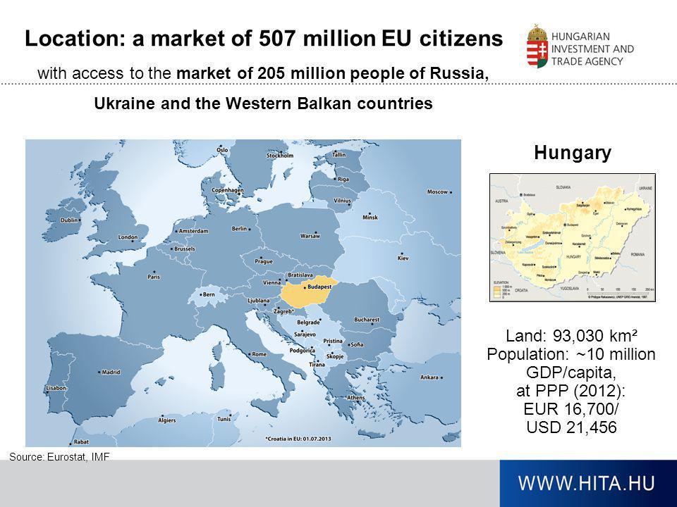 Location: a market of 507 million EU citizens