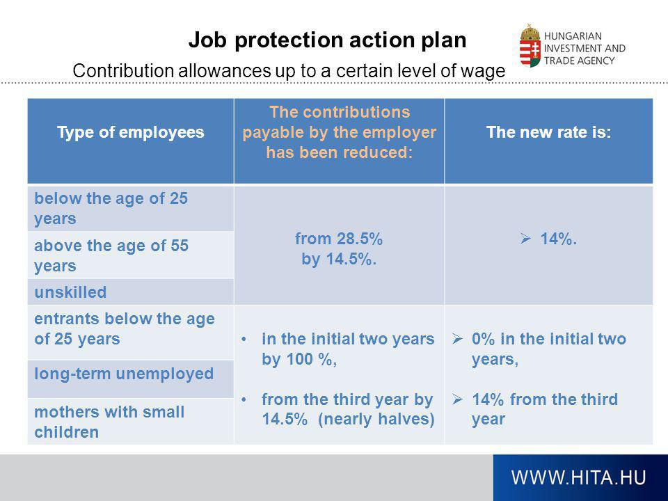 disadvantaged employees (elderly, young and unskilled people)