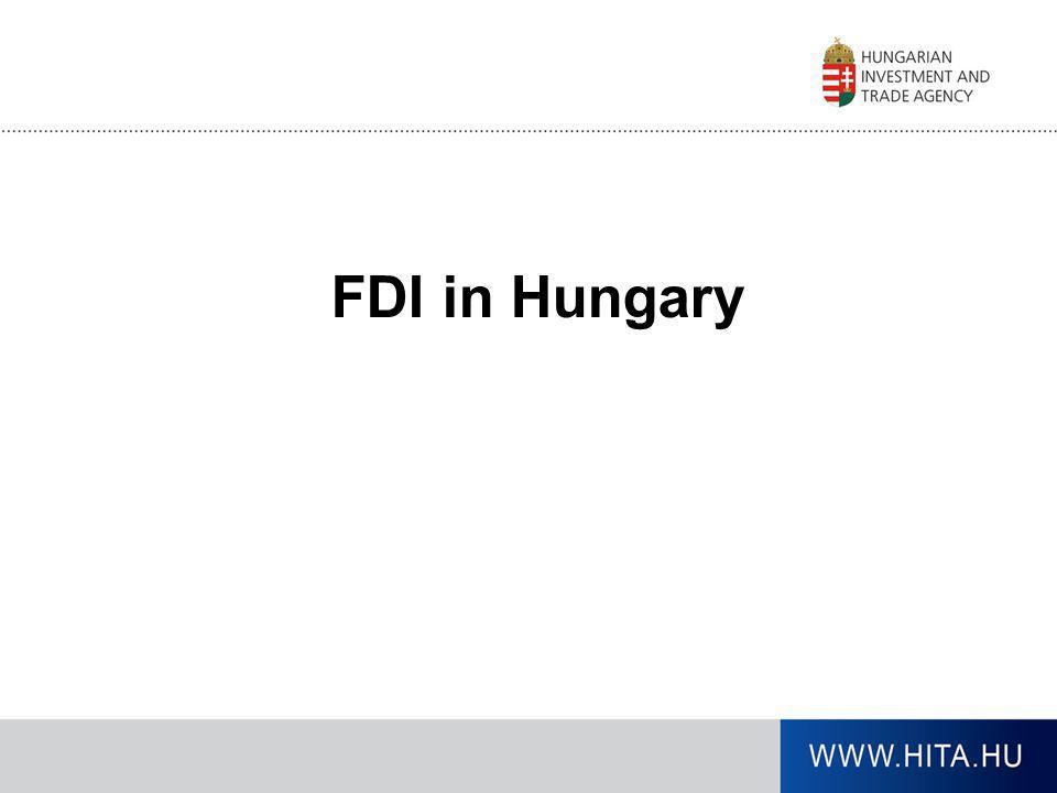 FDI in Hungary