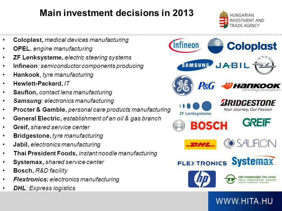 Main investment decisions in 2013