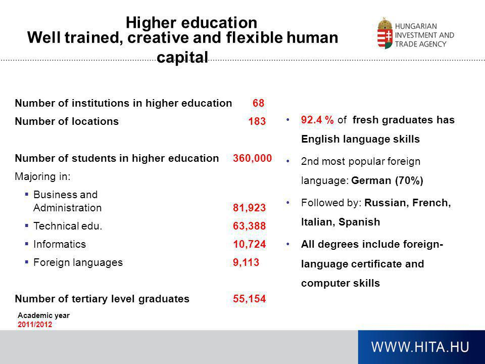 Well trained, creative and flexible human capital