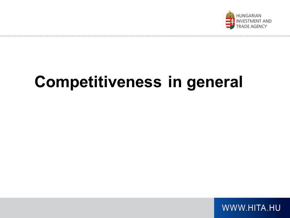 Competitiveness in general