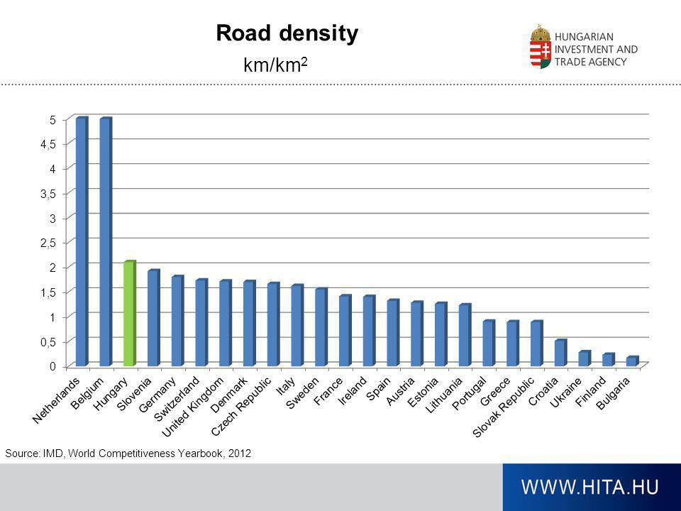 Road density km/km2 IMD, 4.1.12. data from 2010