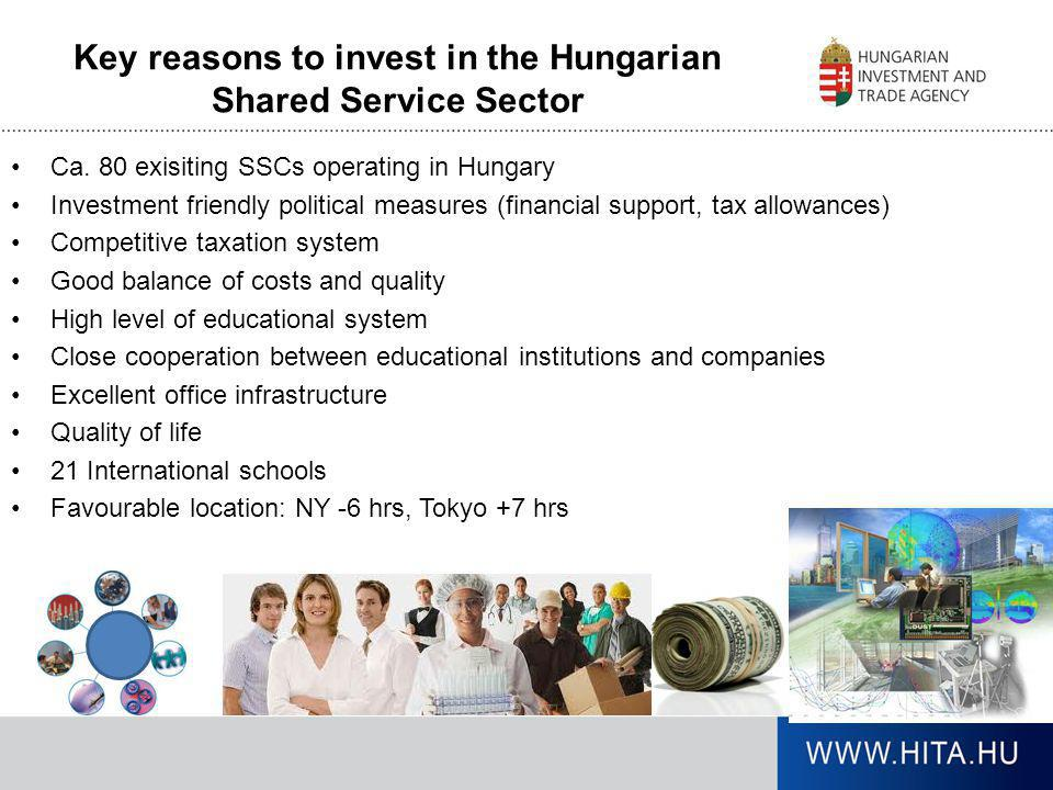 Key reasons to invest in the Hungarian Shared Service Sector