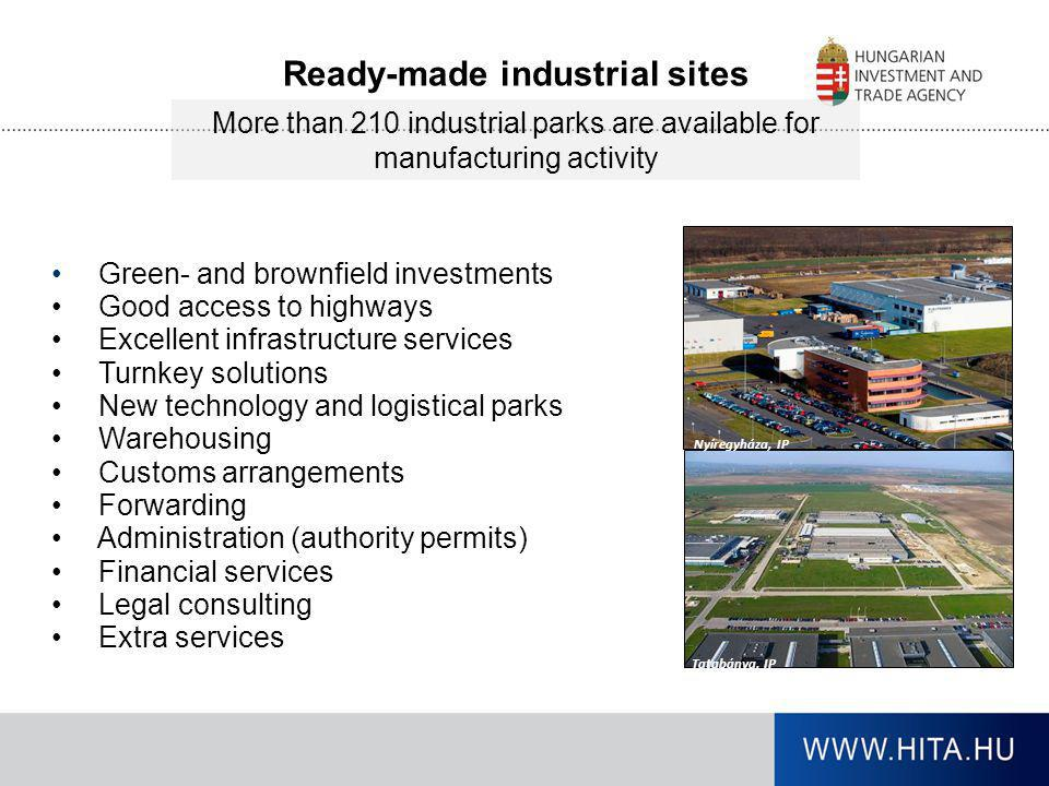 Ready-made industrial sites