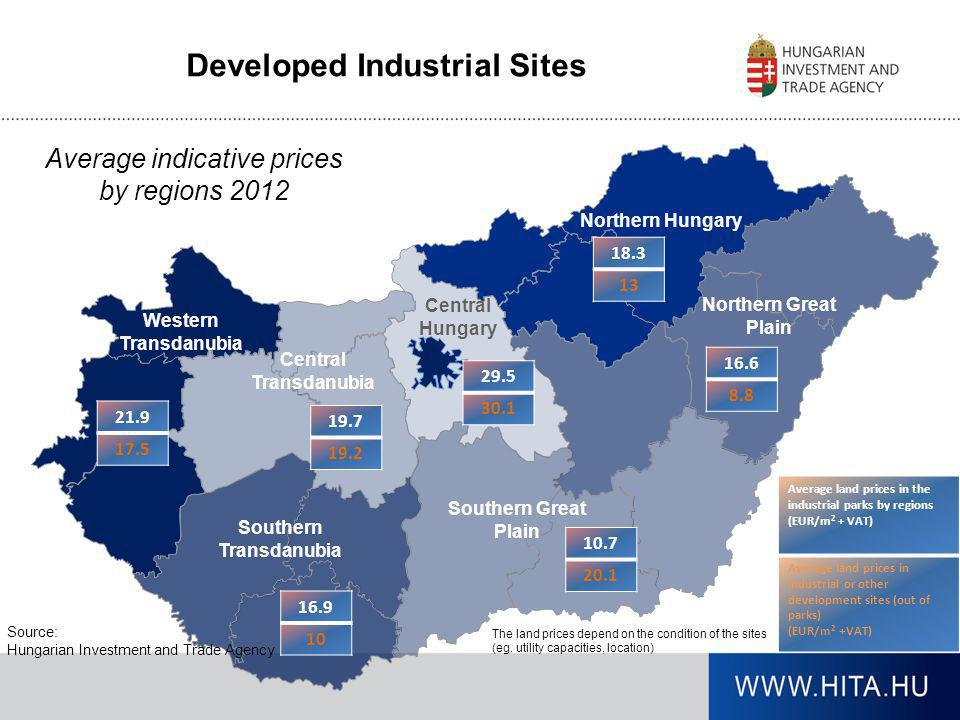 Developed Industrial Sites Southern Transdanubia