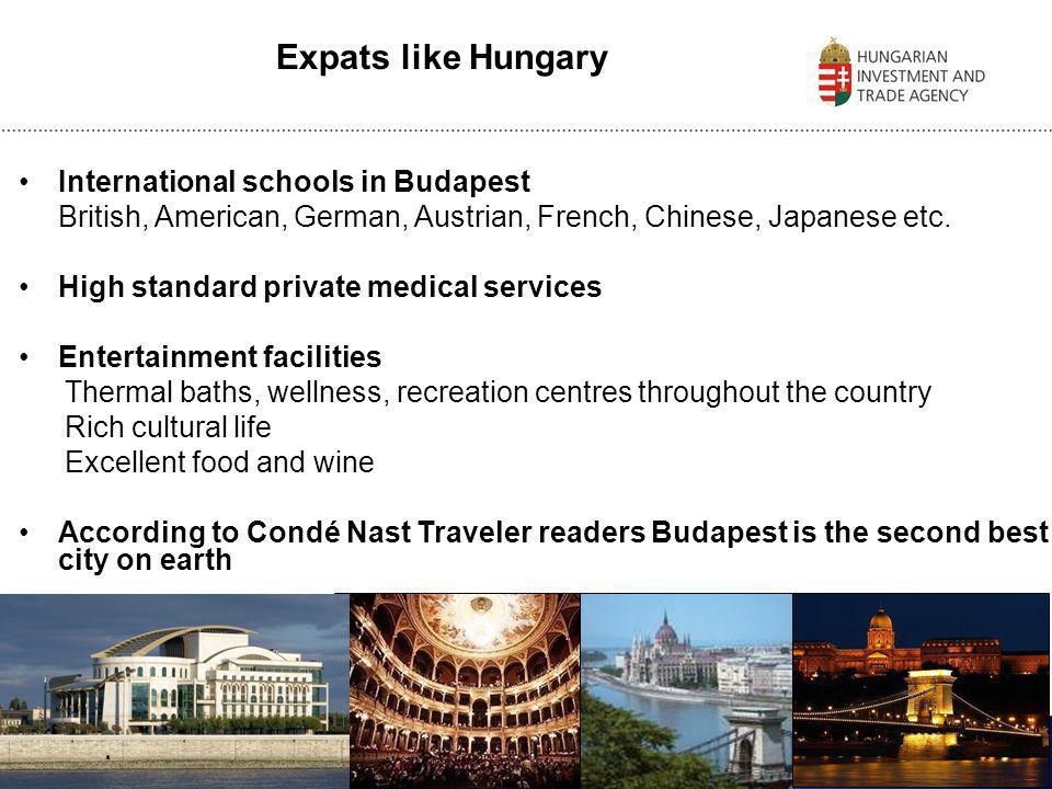 Expats like Hungary International schools in Budapest
