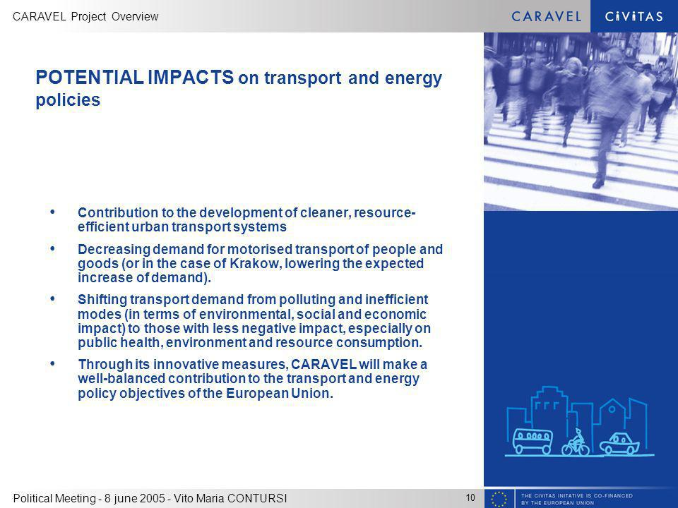 POTENTIAL IMPACTS on transport and energy policies
