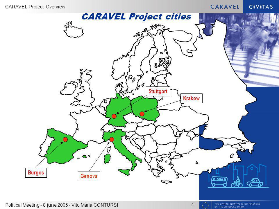 CARAVEL Project cities