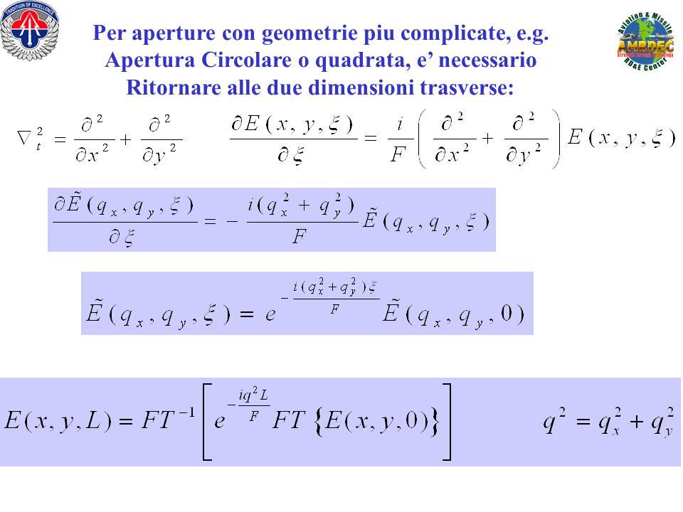 Per aperture con geometrie piu complicate, e.g.