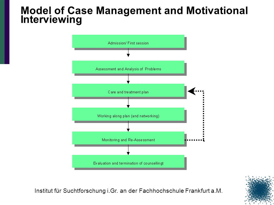 Model of Case Management and Motivational Interviewing